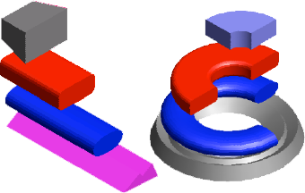 Volumen-Körper aus Kurven